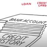 Improve credit score in South Africa